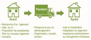 services-movadom-demenagement-senior